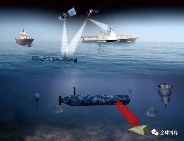 中国新装备首次海试完成,性能公开!日本人:可以改变未来战局!