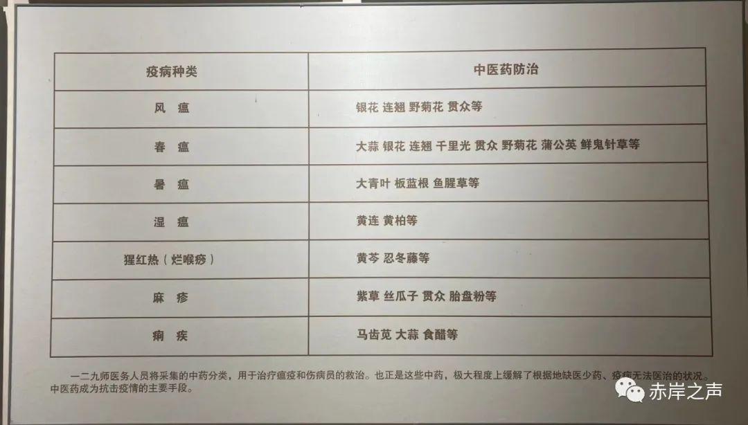 《晋冀鲁豫边区政权建设展》之n《战地红医——晋冀鲁豫边区医疗卫生发展史》